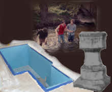 Baptism meaning: different ways of Baptism, river, font and baptistery..